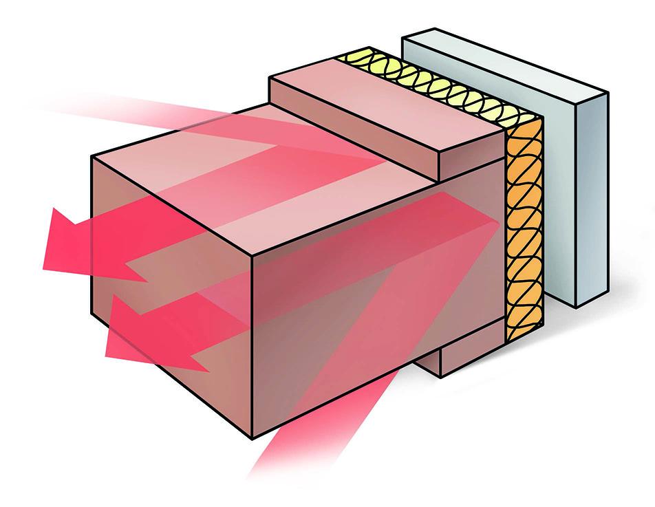 Rainscreen - Preventing Thermal Bridges